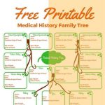 Medical History Family Tree Free Printable | :: Best Of Pardon Me   Free Printable Family History Forms
