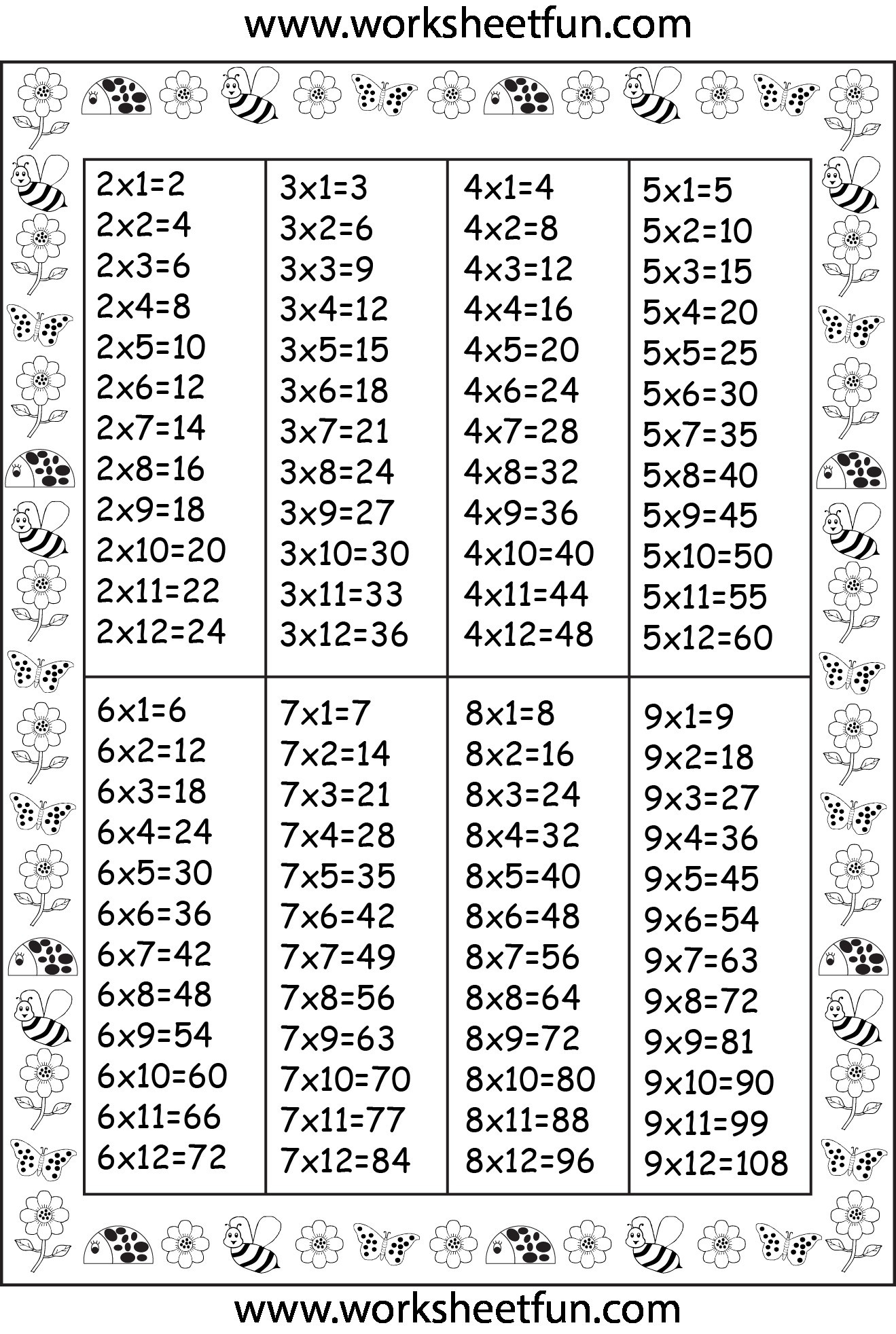 Multiplication Table Practice Worksheets Free Printable - Free Printable Multiplication Chart