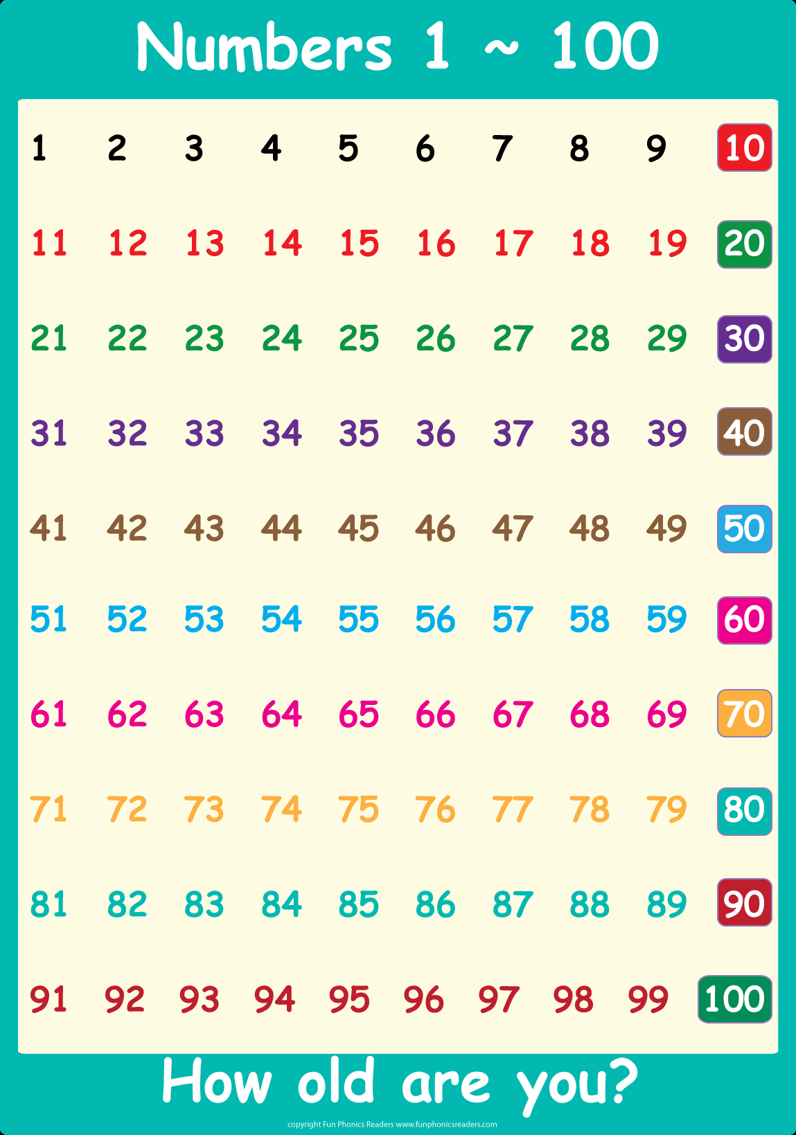 Number Charts 1 To 100 | Magic E Numbers 1 100 Numbers 100 1000 What - Free Printable Number Chart 1 100