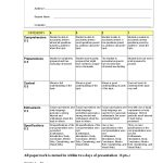 Oral+Presentation+Rubric+Elementary | Rubrics | Pinterest   Free Printable Art Rubrics