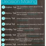 Orchard Girls: Eight Tests For Decision Making | Free Printable   Free Printable Spiritual Gifts Test
