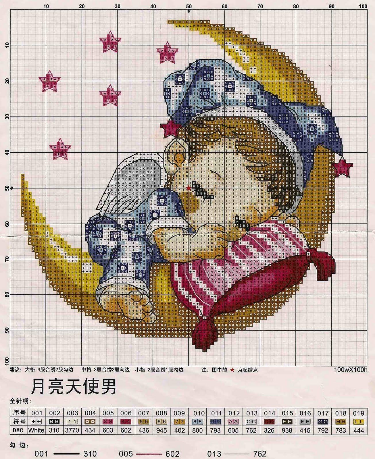 Pinleonora Binedell On Cross Stitch. | Pinterest | Baby Cross - Free Printable Cross Stitch Patterns Angels