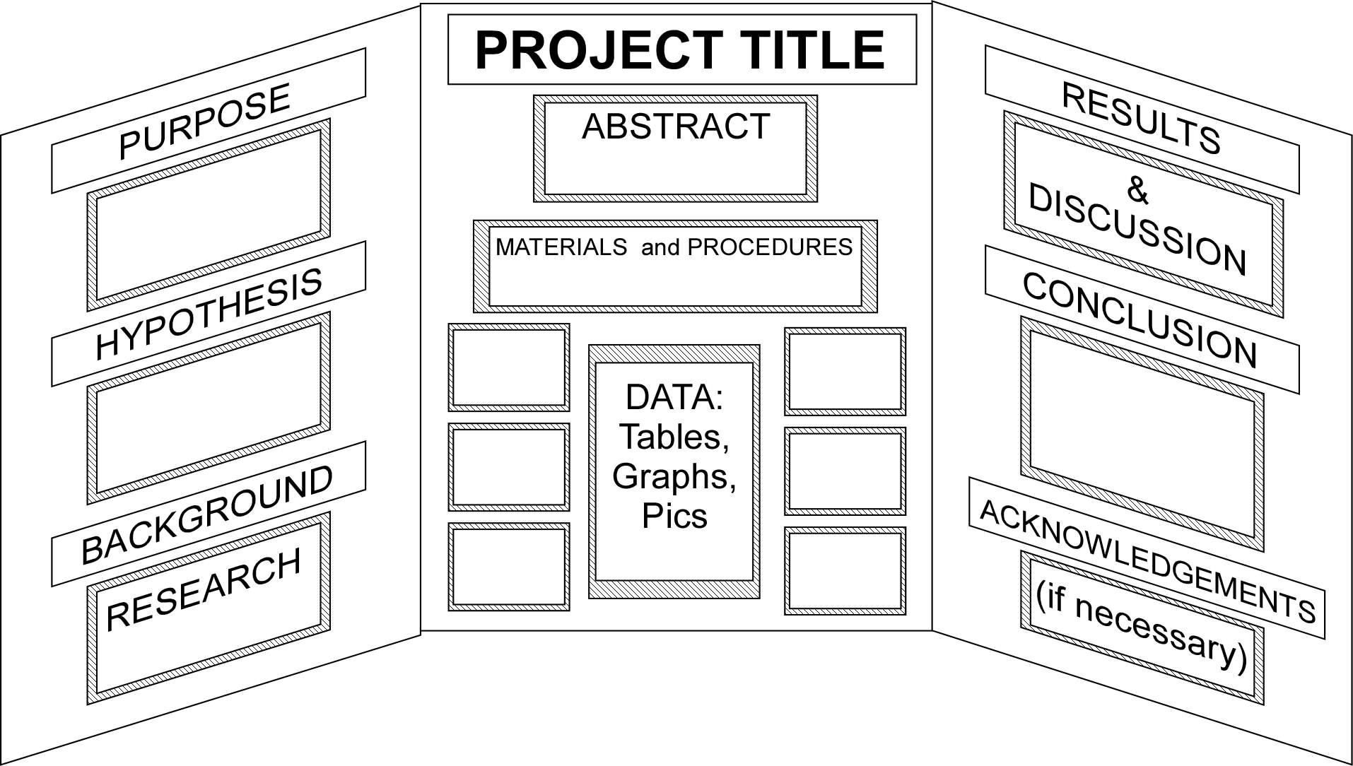 Pinsara Johnson On Science Fair Project Ideas   Science Fair - Free Printable Science Fair Project Board Labels