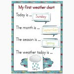 Preschool Weather Chart   Plan To Keep Mine On The Fridge, And Use   Free Printable Weather Chart For Preschool