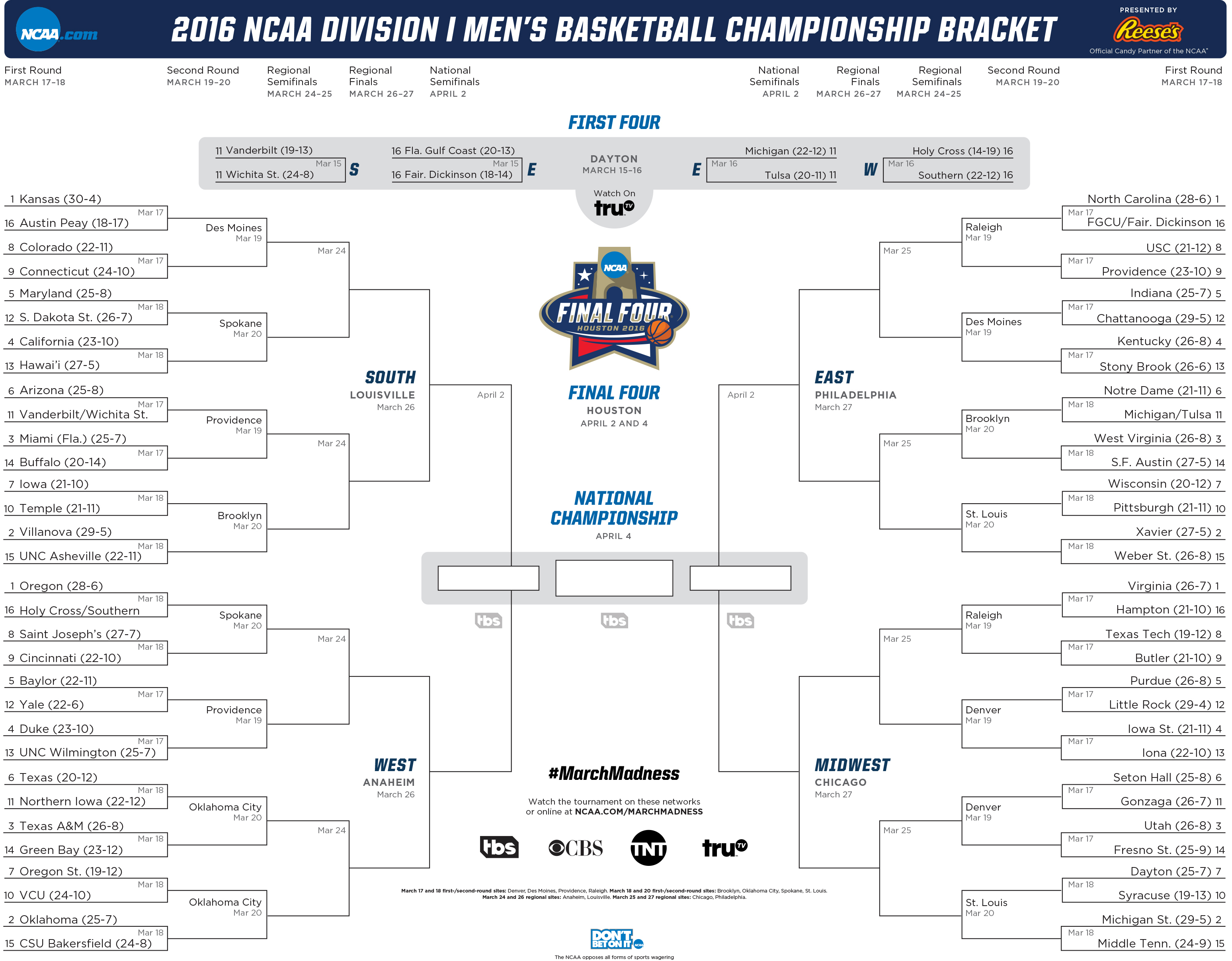 Printable 2016 Ncaa Men's Basketball Tournament Brackets | Hookem - Free Printable Brackets Ncaa Basketball
