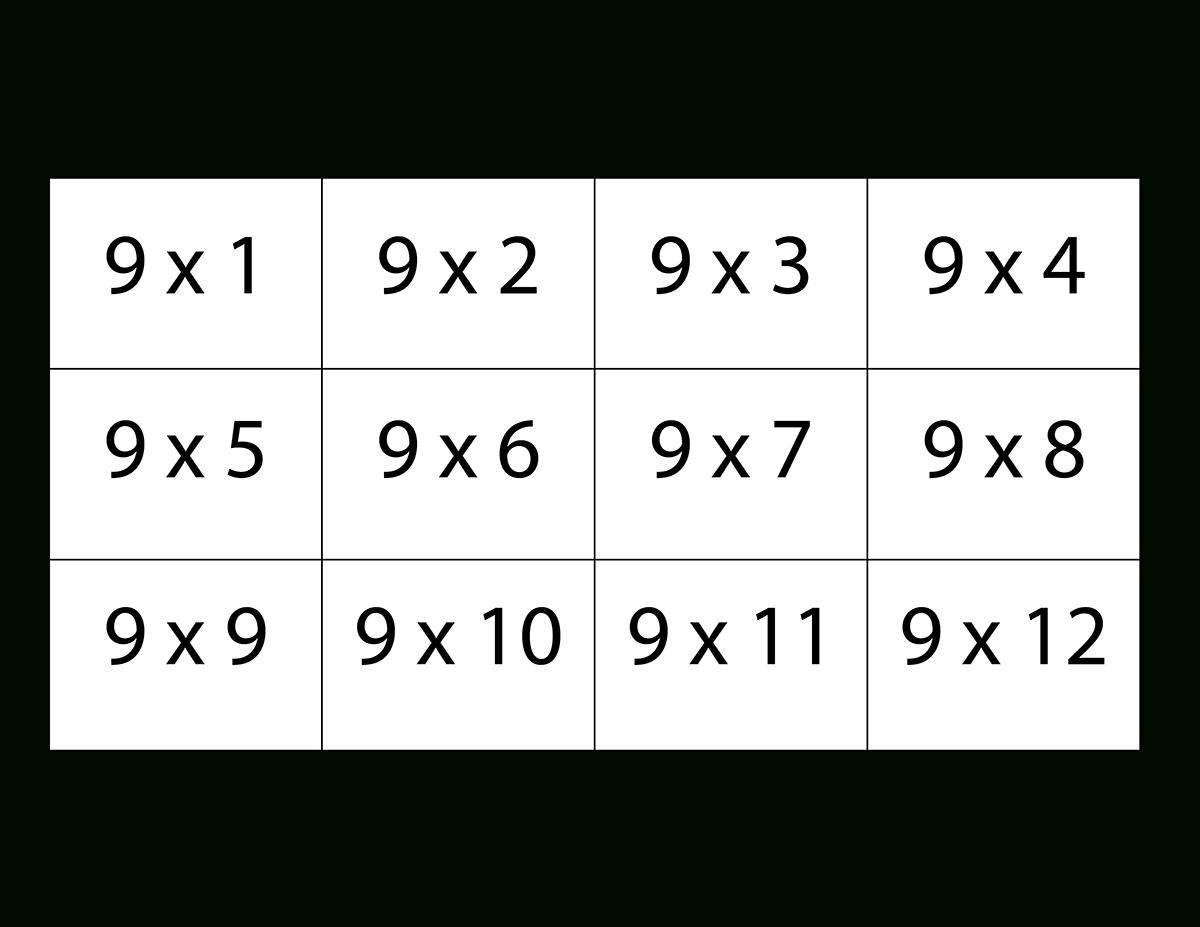 Printable Multiplication Flash Cards 9 – Best Cars 2018 - Free Printable Multiplication Flash Cards