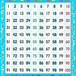 Printable Prime And Composite Numbers Chart 1 100 Number To With   Free Large Printable Numbers 1 100