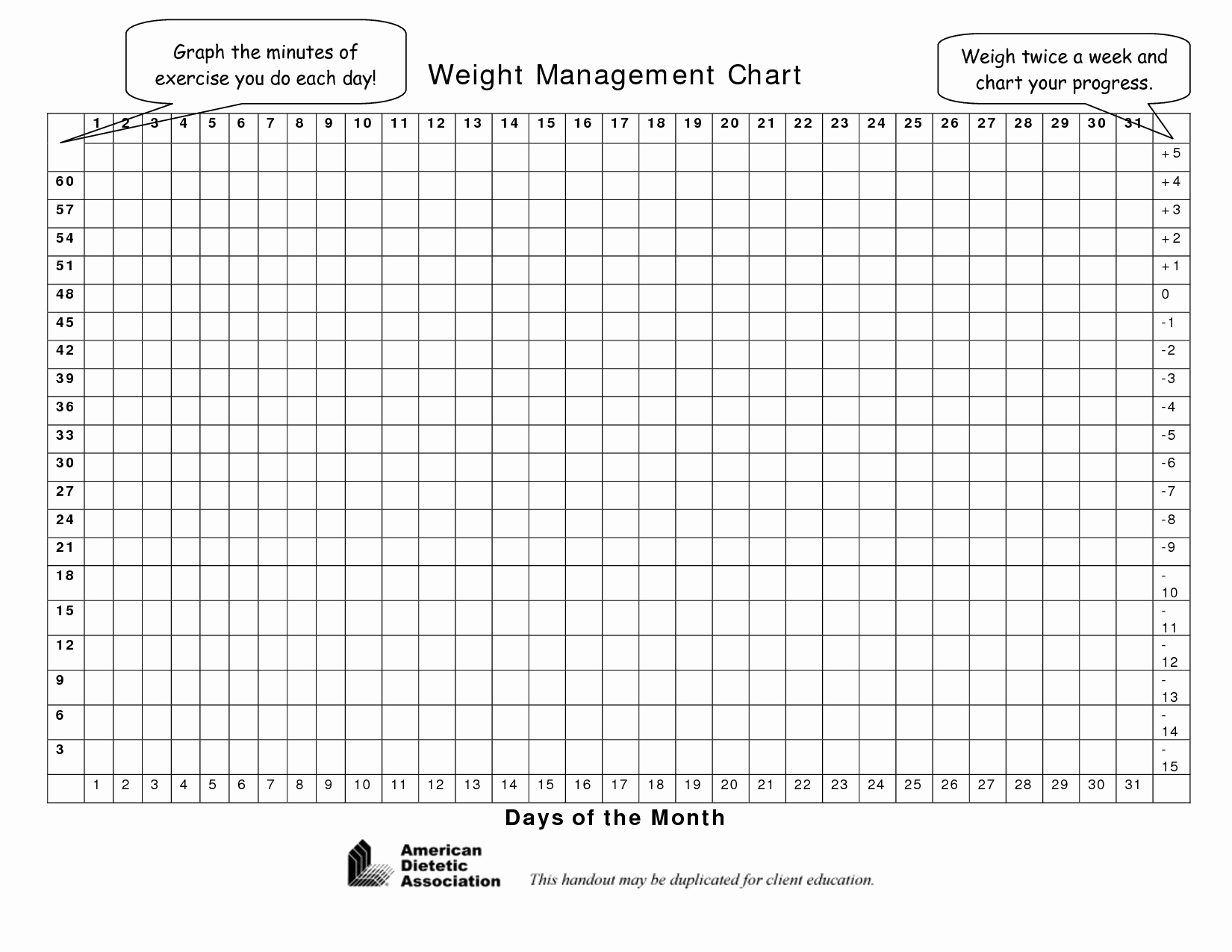 Printable Weight Loss Graph | Ellipsis - Free Printable Weight Loss Tracker Chart