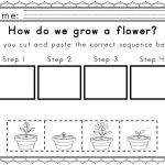 Reading Sequencing Worksheets Sequence With Pictures Worksheet Story   Free Printable Sequencing Worksheets For Kindergarten