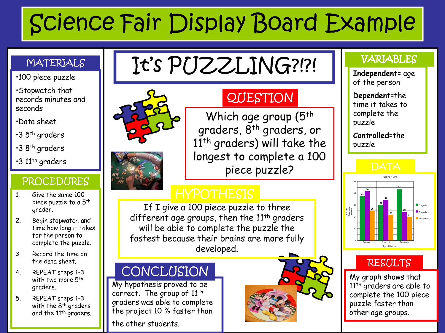 Science Fair Project Boards Examples   Science Fair Display Board - Free Printable Science Fair Project Board Labels