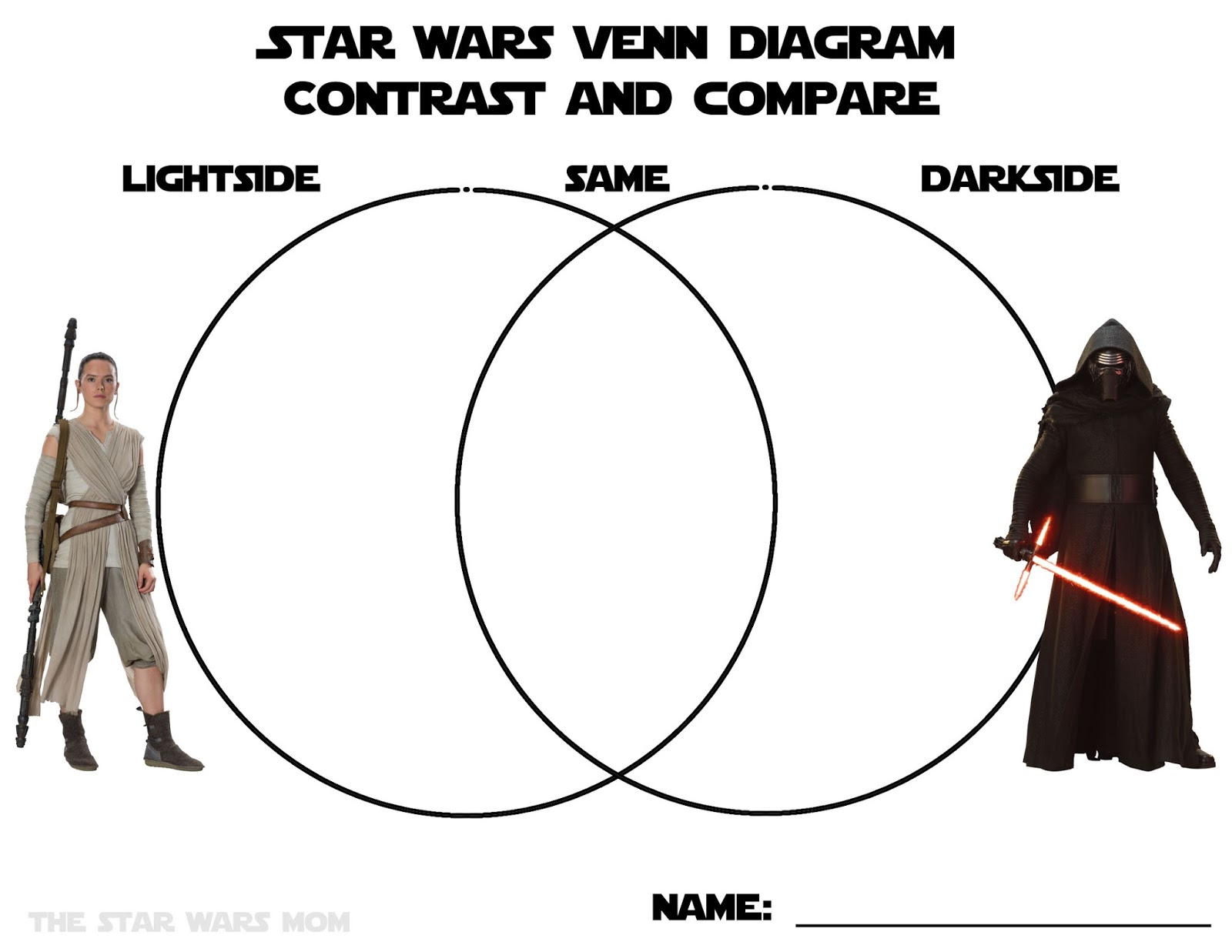 Star Wars Venn Diagram Compare And Contrast Graphic Organizer - Free Printable Compare And Contrast Graphic Organizer