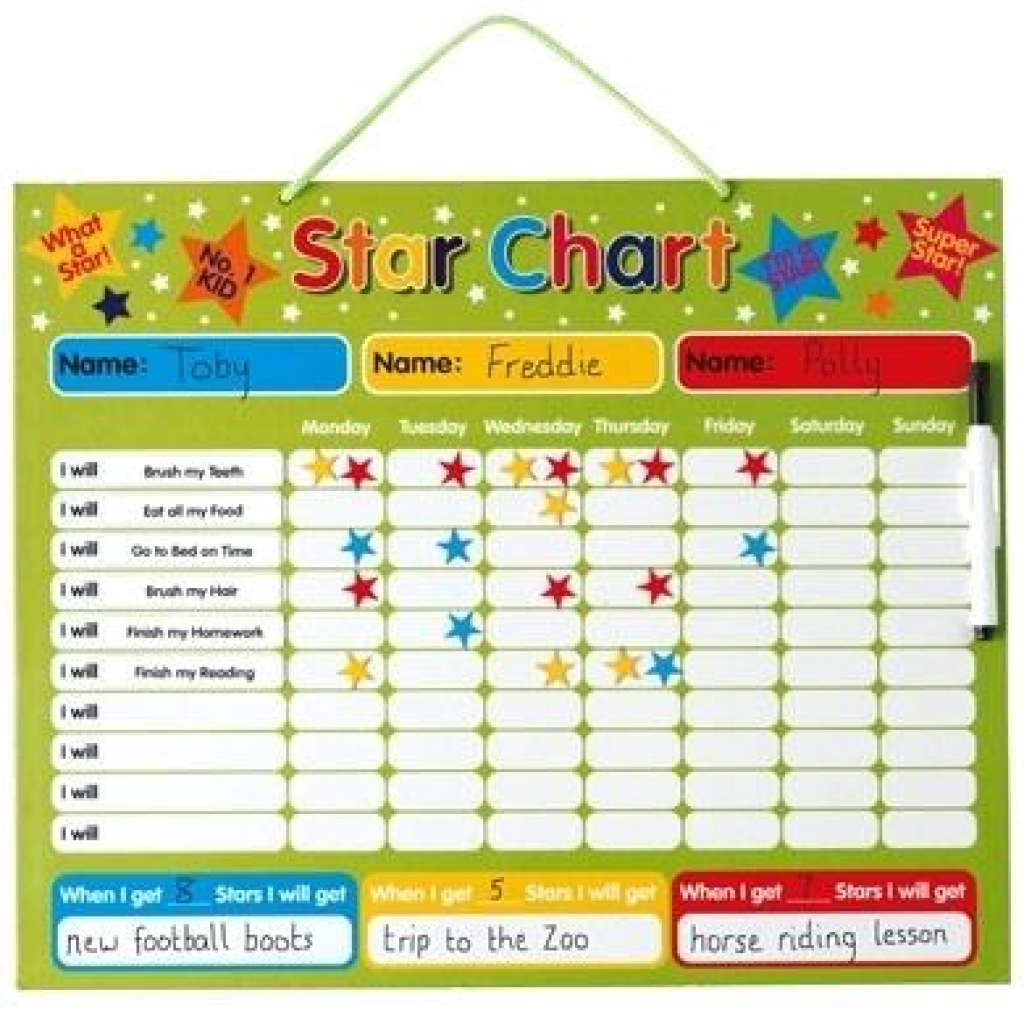 Sunday School Attendance Chart Free Printable Free Printable School - Free Printable Sunday School Attendance Sheet