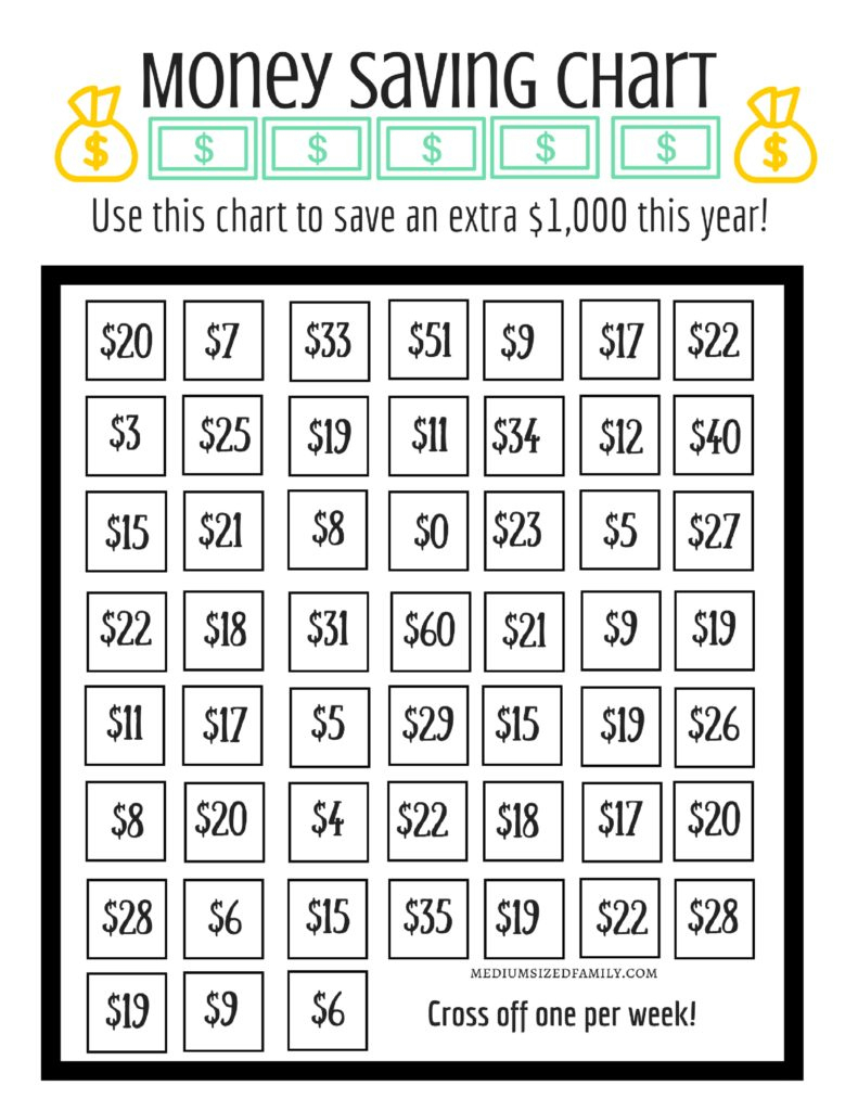 The 52 Week Money Challenge That Will Easily Save You $1000 This Year - Free Printable Money