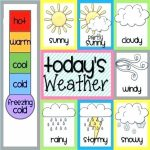 Weather Chart For Preschool   About Chart   Free Printable Weather Chart For Preschool