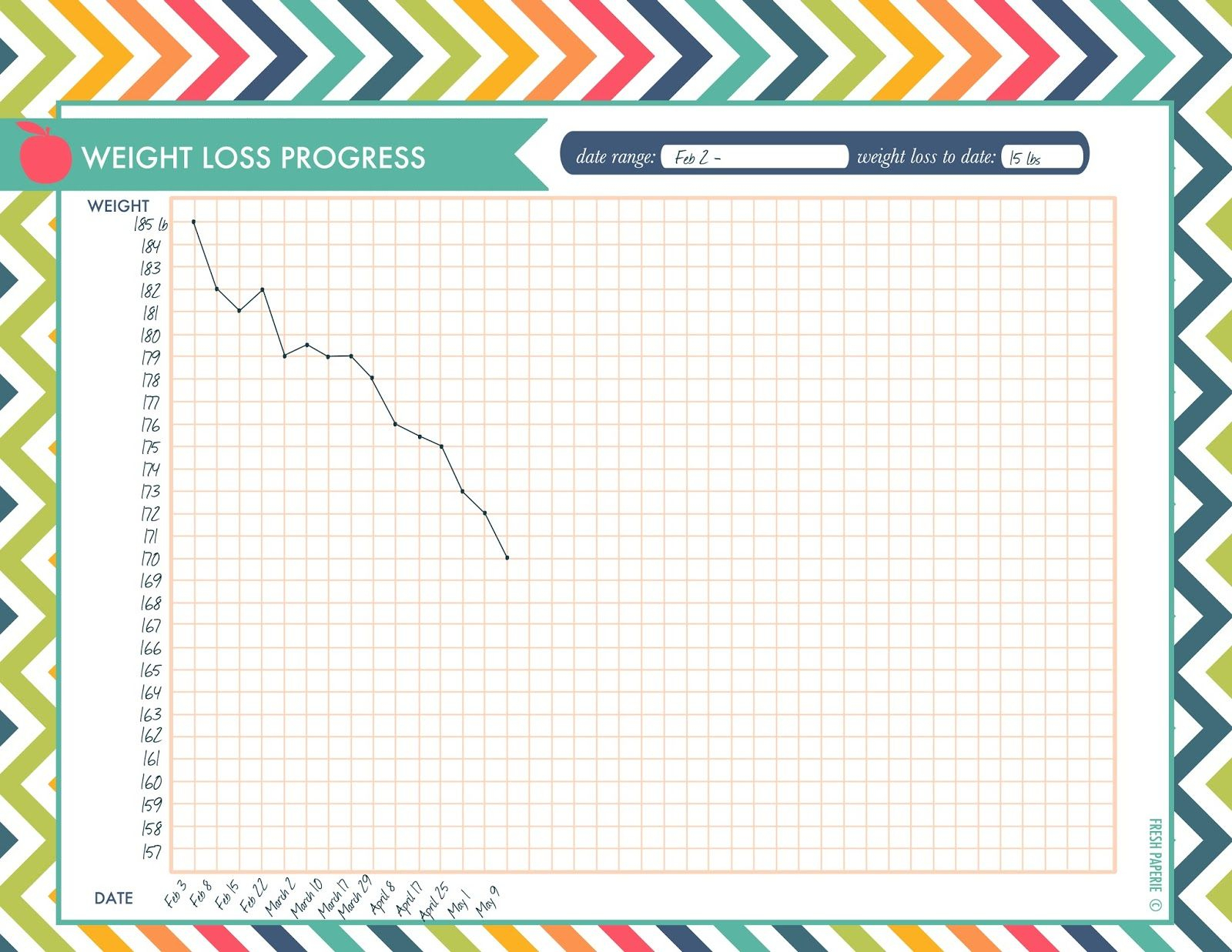 Weight Loss Progress Chart Printable Download | Thanks For Pinning - Free Printable Weight Loss Graph Chart