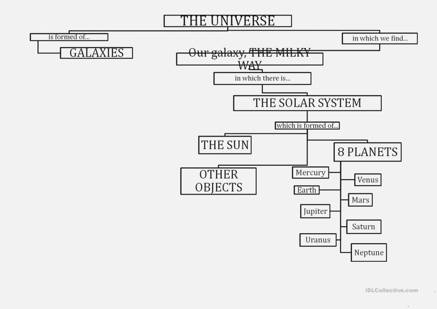 What I Wish Everyone Knew About Solar | The Chart Information - Solar System Charts Free Printable